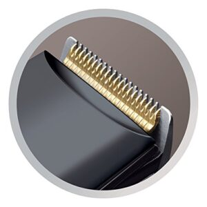 Testa del rasoio e chiudi Remington MB4130